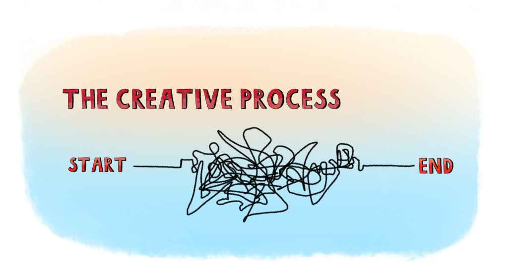 """The creative process in article """"Stages of creating an animated video"""""""