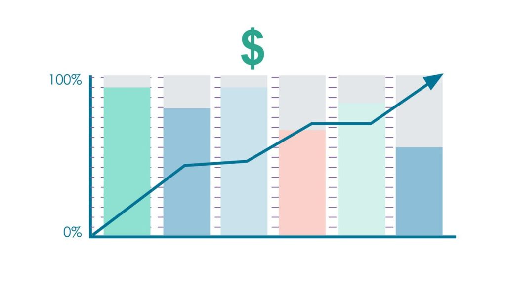 Profit growth in Animated Explainer Video