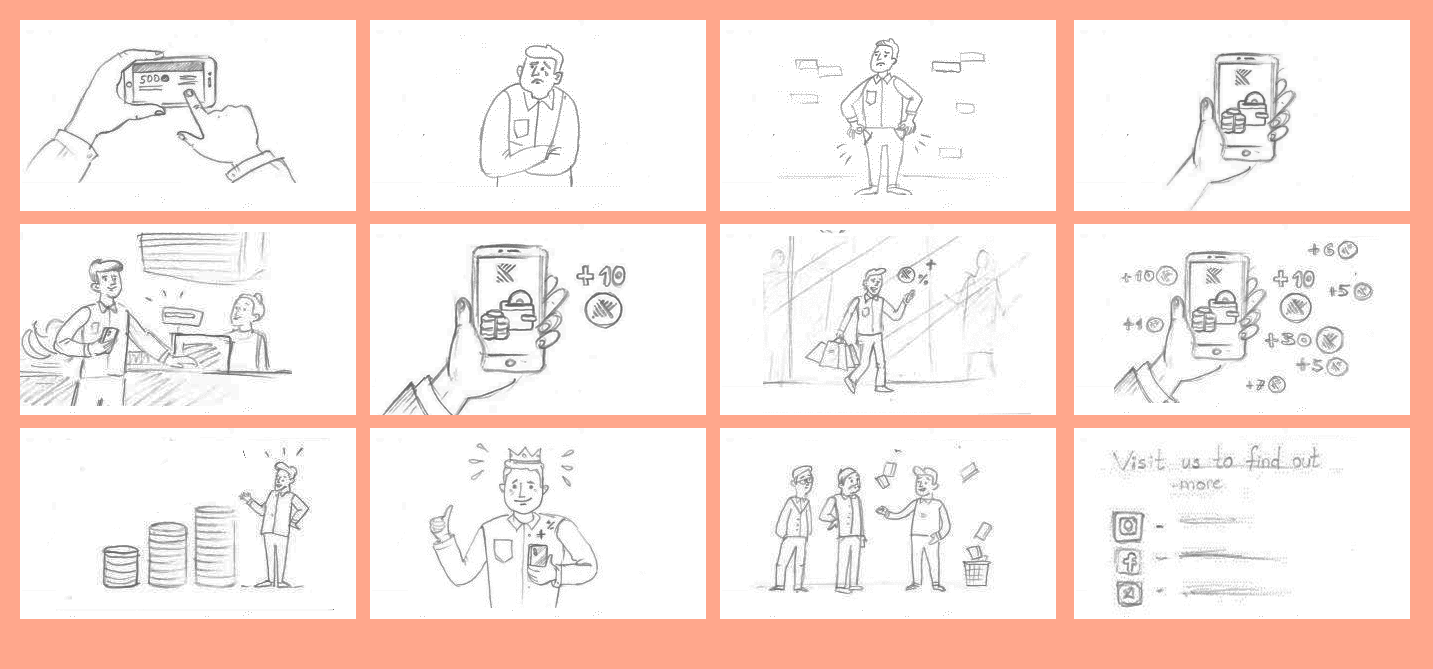 """Storyboard to the video """"Koin Rewards"""""""