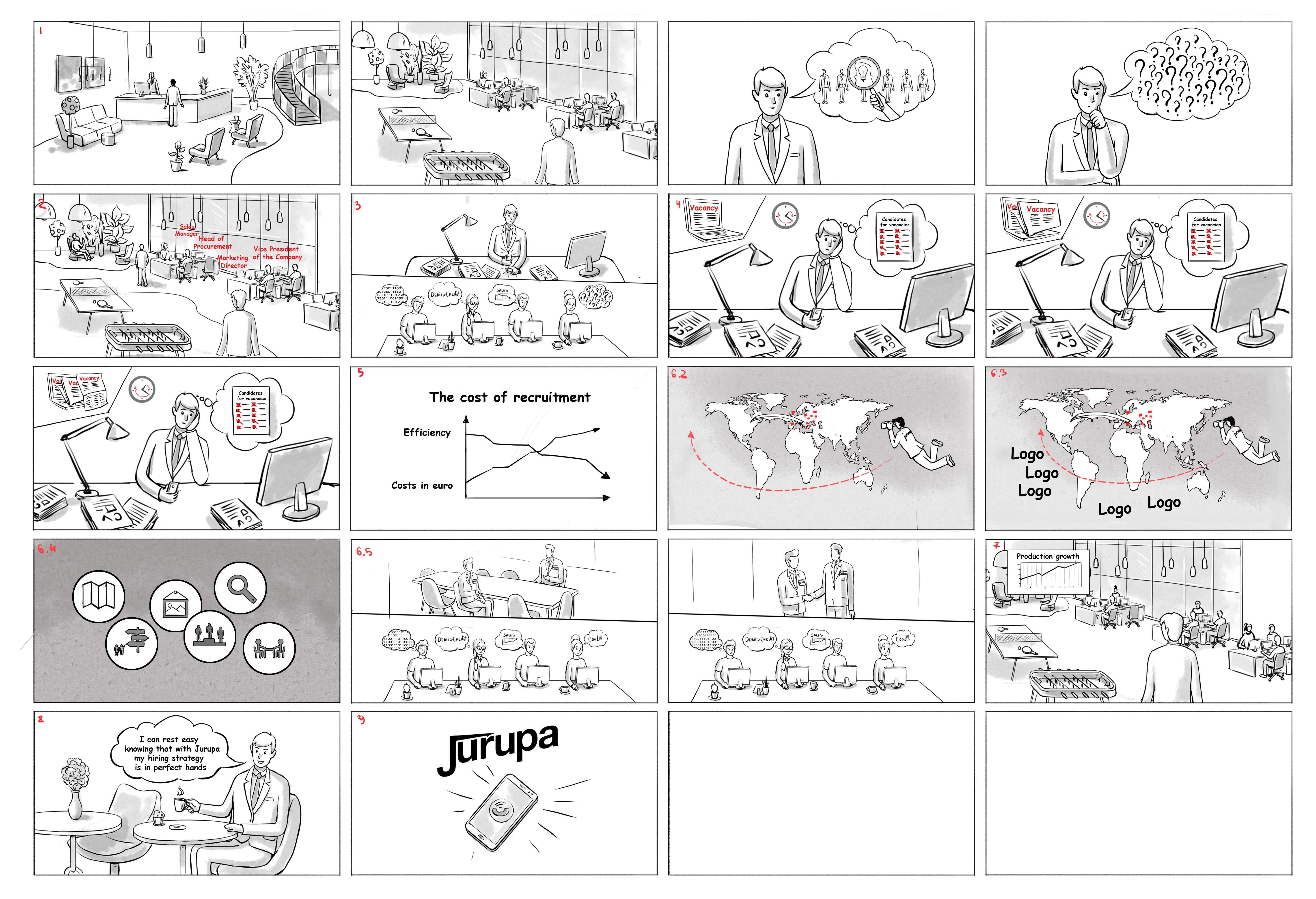 Storyboard to Jurupa HR Video