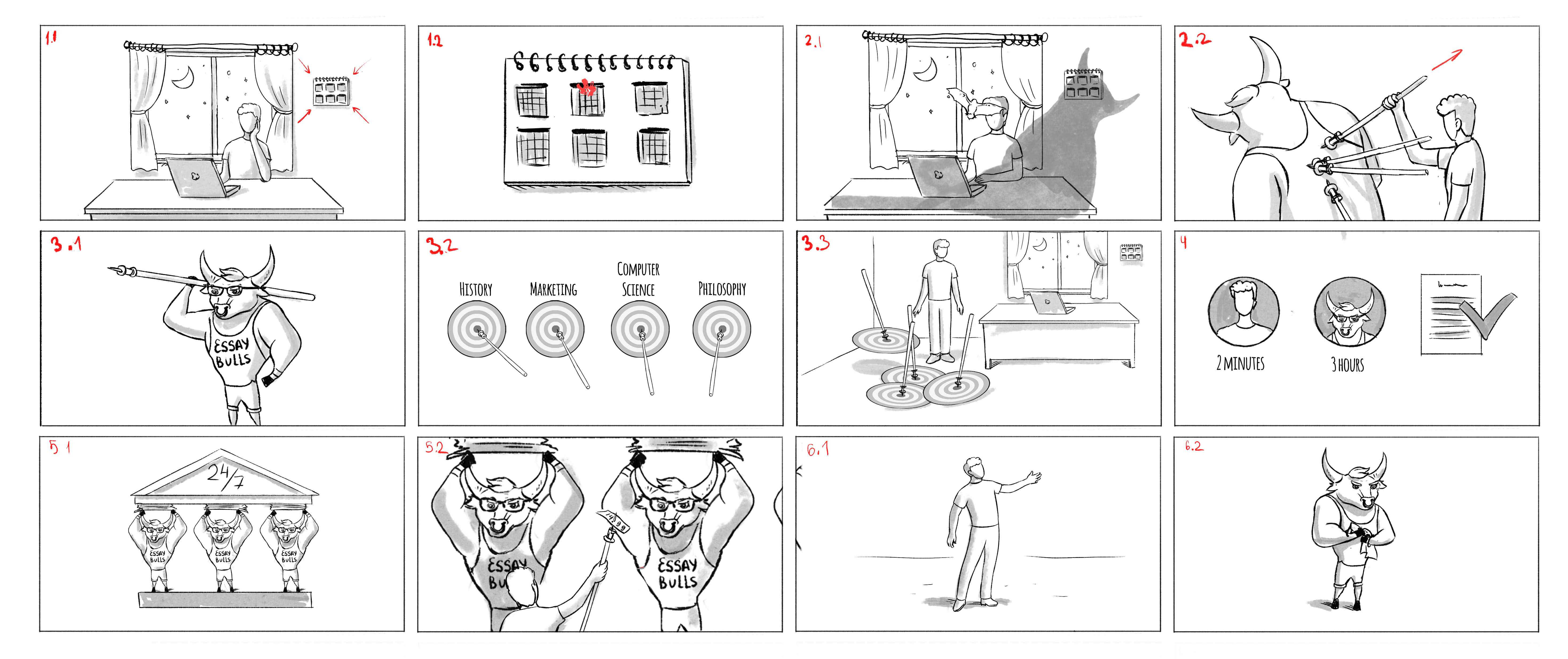 Storyboard for the video about EssayBulls