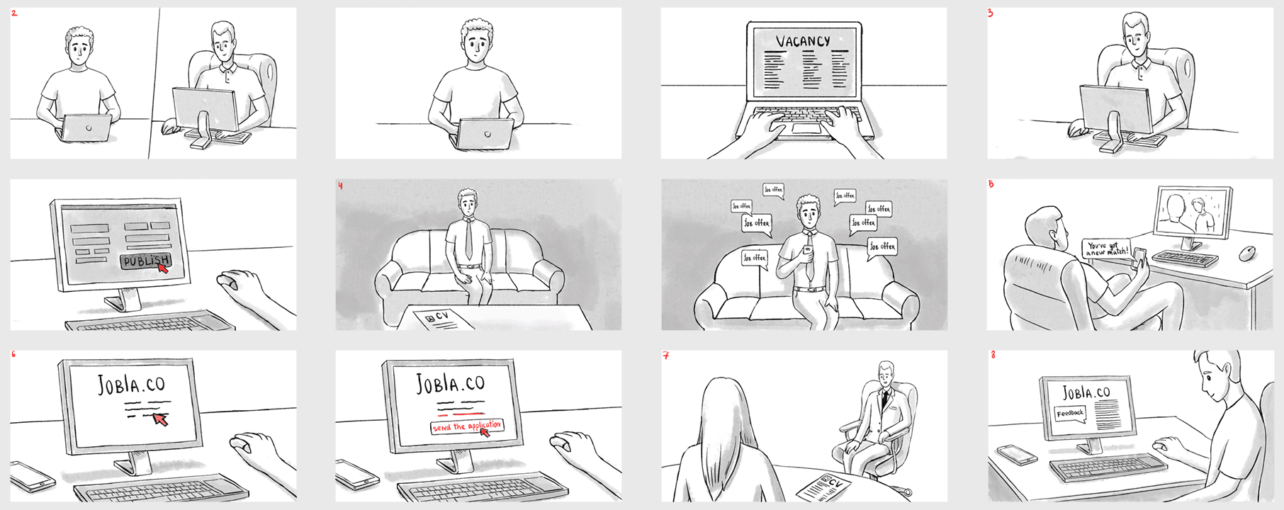 Storyboard to Jobla.co Promo Video