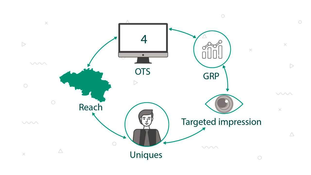 MyAds Platform   Presentation Video