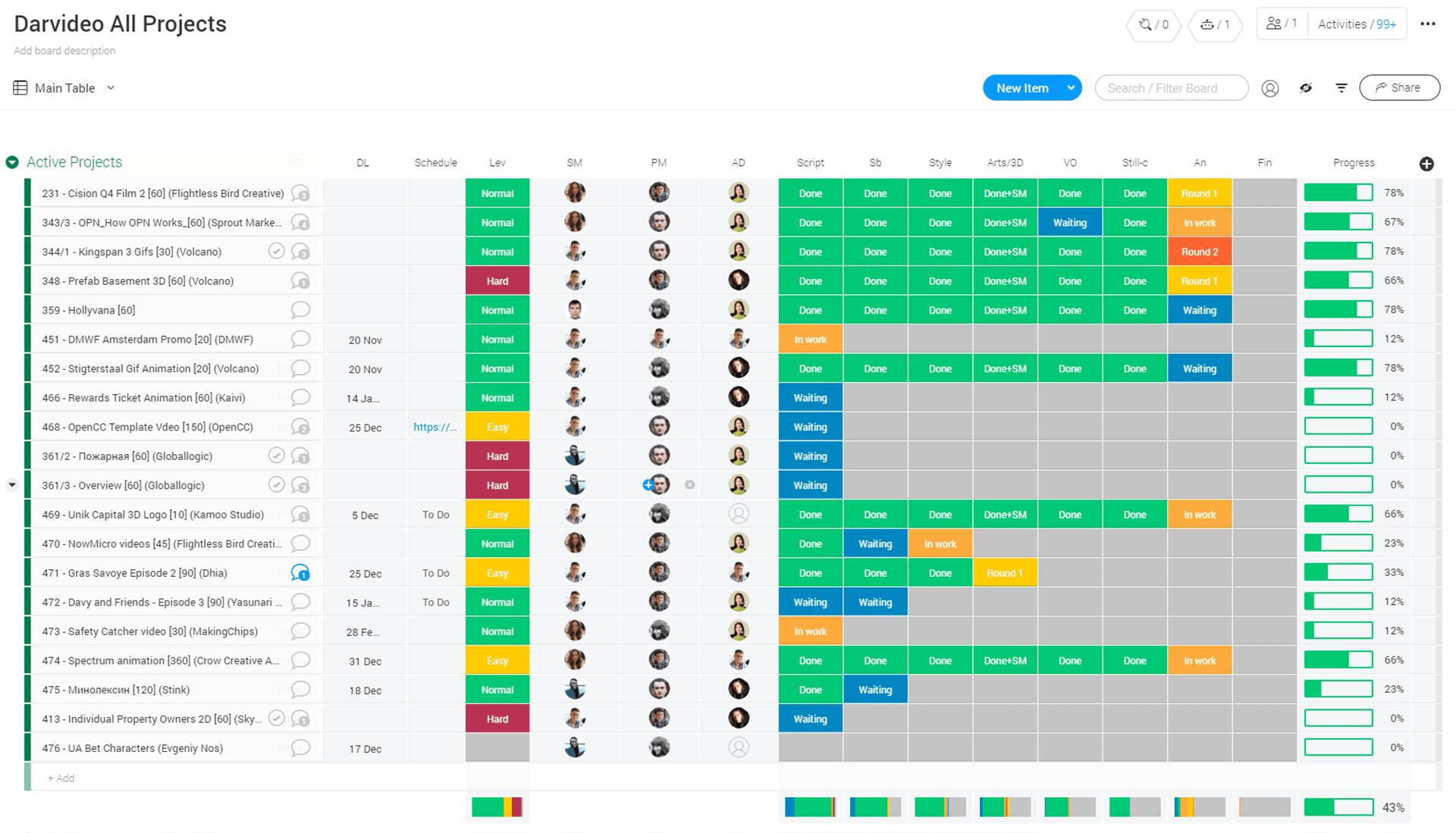 Screenshot of monday.com | Monday service