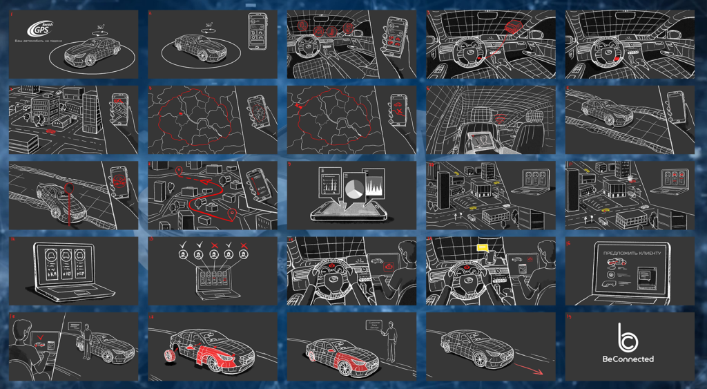 Storyboard to BeConnected Smart Car 3D Animated Explainer Video