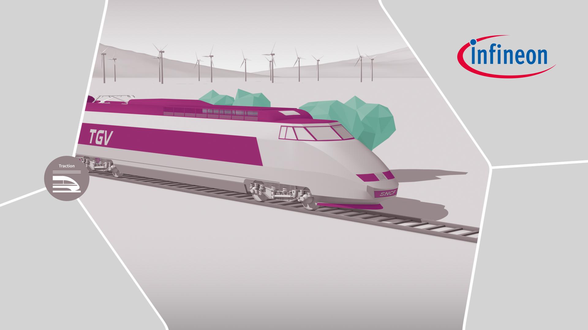 Train - 3D Animation