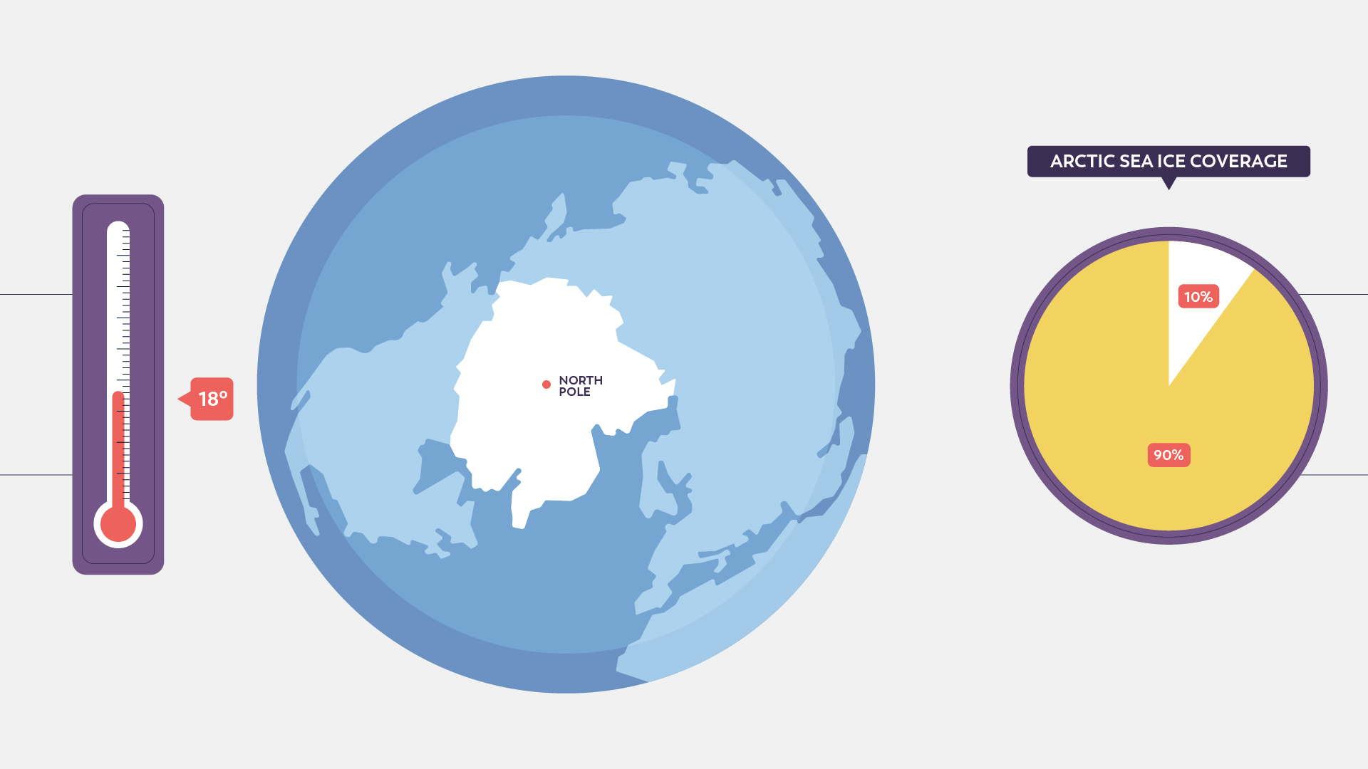 Climate change on the planet   Non-commercial animated video
