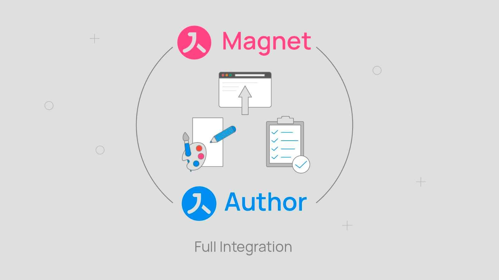 Avallain Magnet platform in Animated Video Commercials