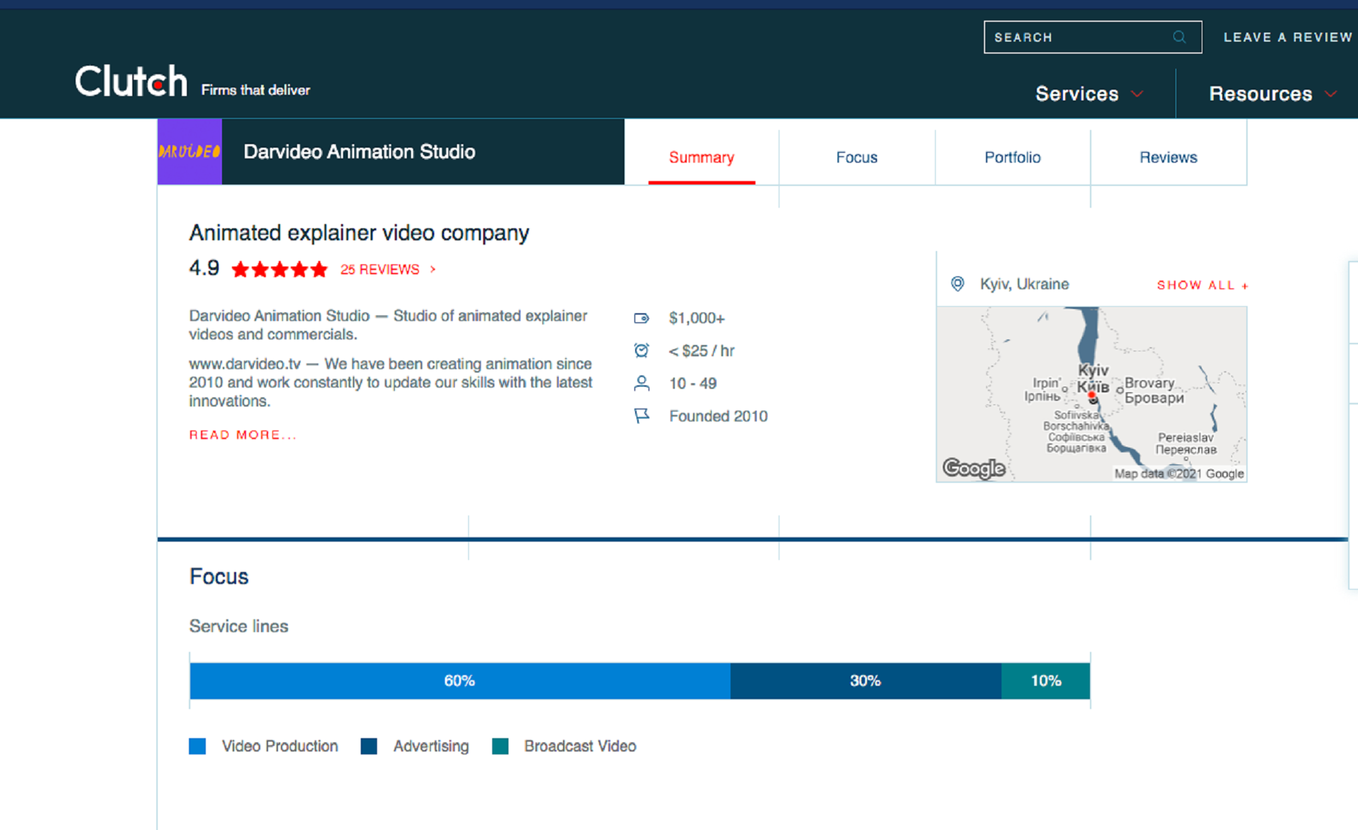 Clutch is a cool online platform