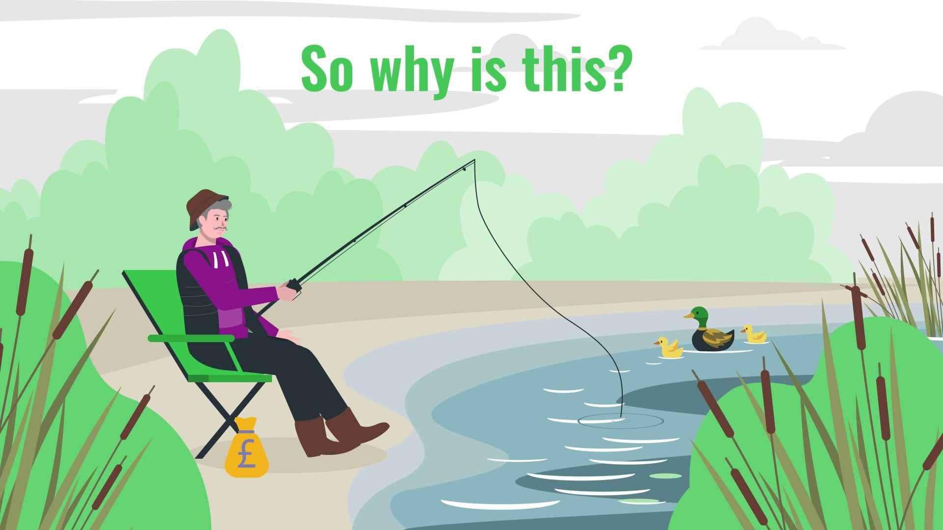 Fishing - Character Animation