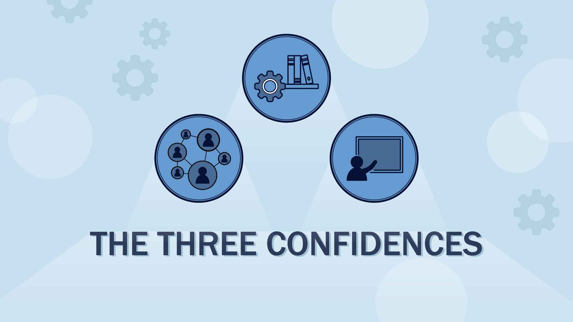 There are three types of confidence - 2d animation
