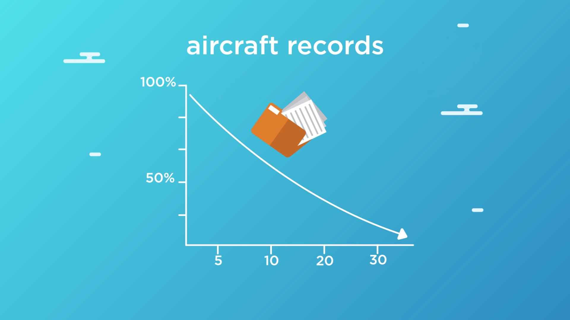 Aircraft records - simple 2D animation