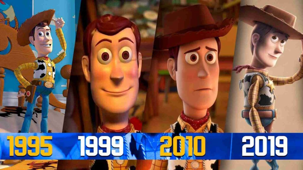 """The evolution of Disney animation on the example of the cartoon character """"Toy Story"""""""