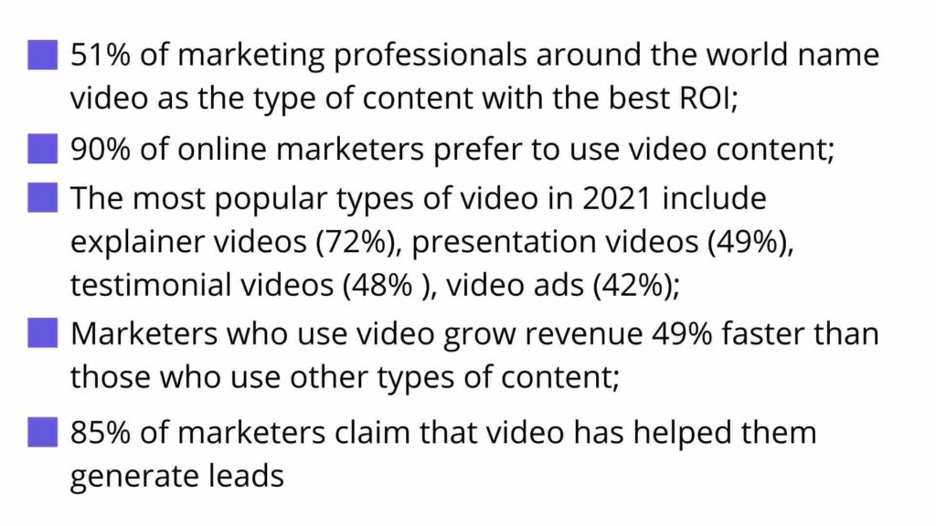 51% of marketing professionals around the world name video as the type of content with the best ROI; 90% of online marketers prefer to use video content; The most popular types of video in 2021 include explainer videos (72%), presentation videos (49%), testimonial videos (48% ), video ads (42%). Marketers who use video grow revenue 49% faster than those who use other types of content; 85% of marketers claim that video has helped them generate leads