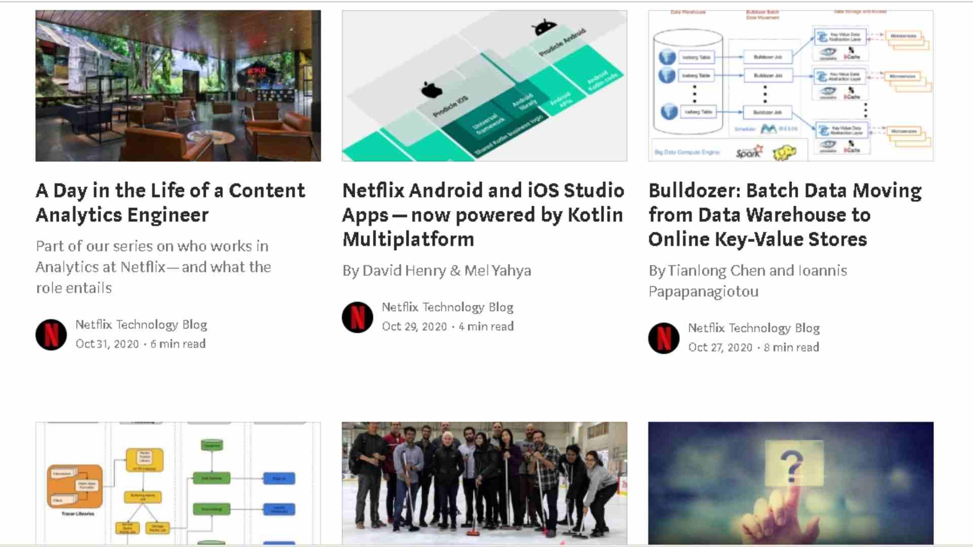 Netflix Tech Blog