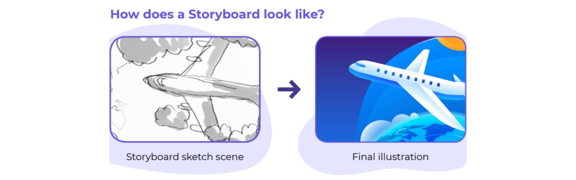 How does storyboard look like?