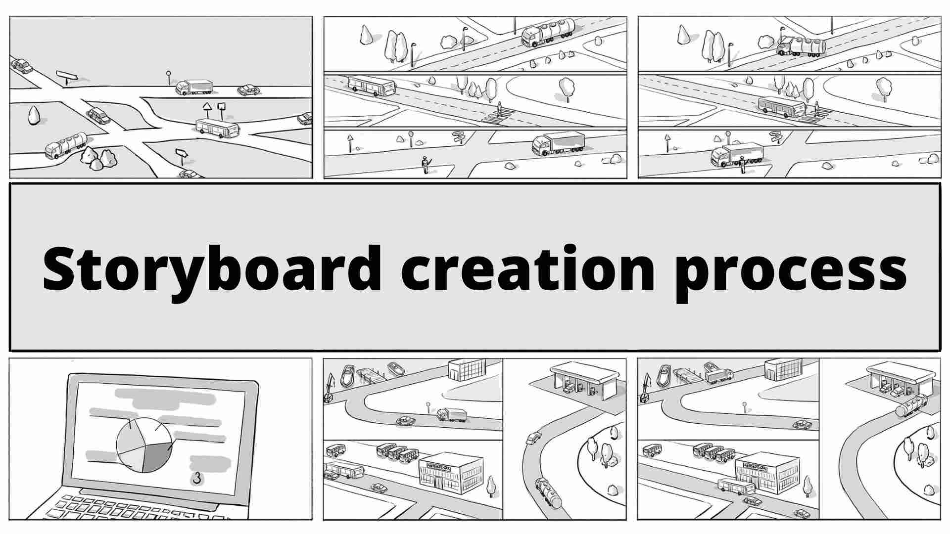 Storyboard creation process | Dictionary by Darvideo